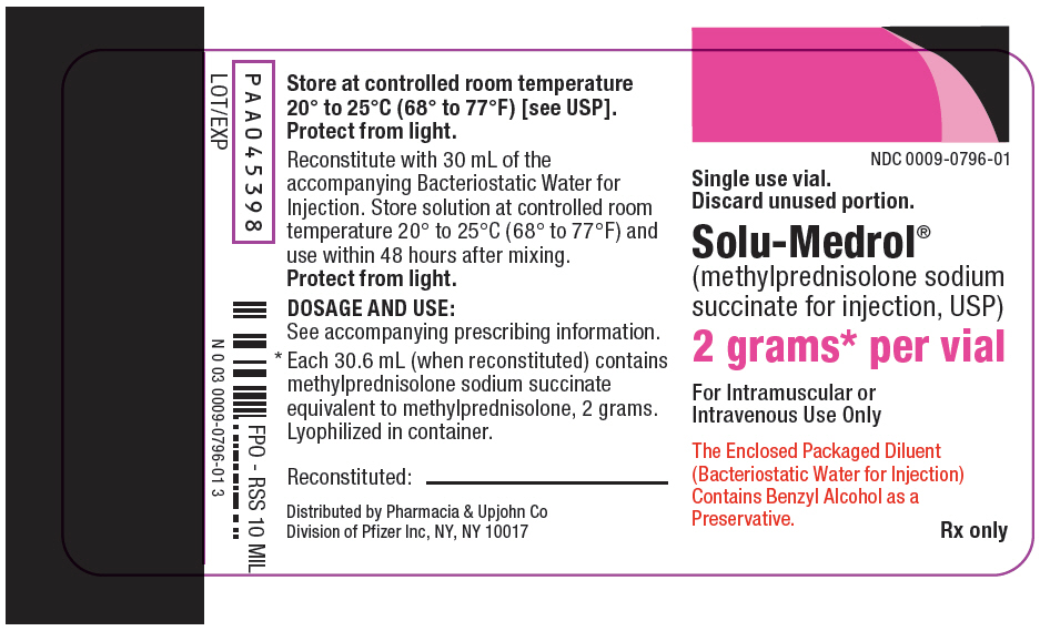 PRINCIPAL DISPLAY PANEL - 2 gram Vial Label