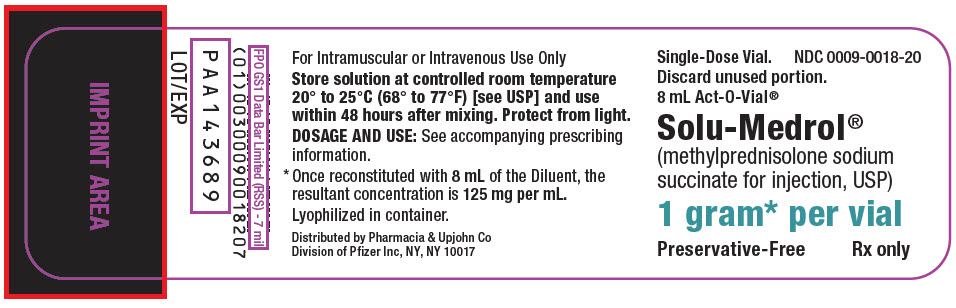 PRINCIPAL DISPLAY PANEL - 1 gram Vial Label - Preservative-Free